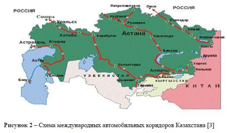 Схема международных