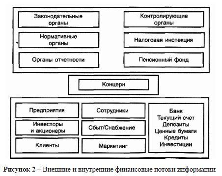 Управление предприятием на