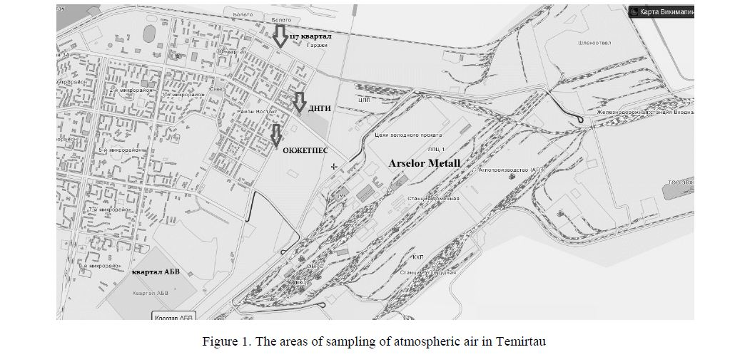 Influence of work of the enterprise «Arselor Metall Steel» on the level of pollution of atmospheric air of Temirtau